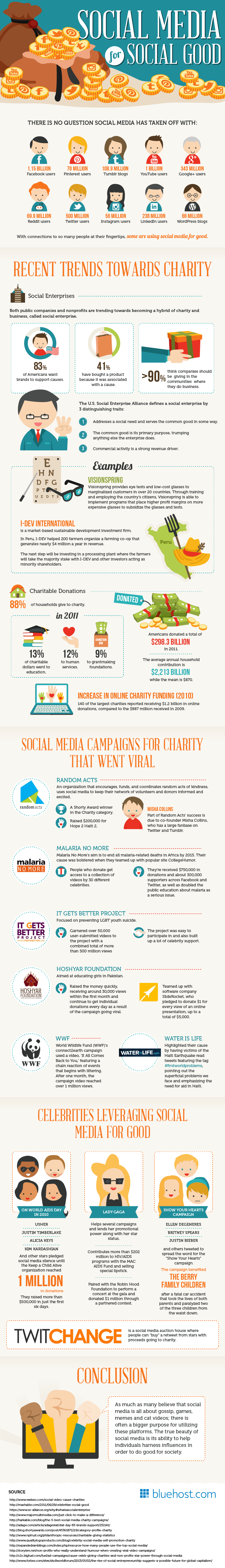Brands embrace social media for social good [INFOGRAPHIC]
