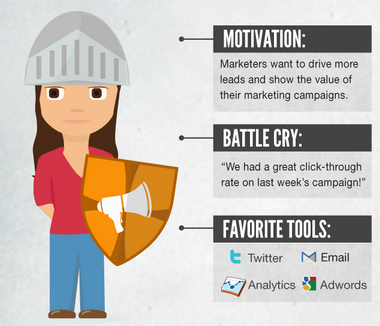 "How sales and marketing compete like rival houses in the original ""Game of Thrones"" [INFOGRAPHIC]"