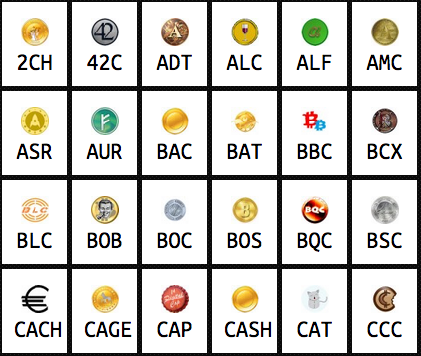 Top 50 Cryptocurrencies  by market cap February 2014